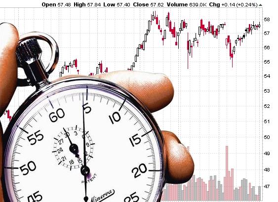 Stock Market Timing